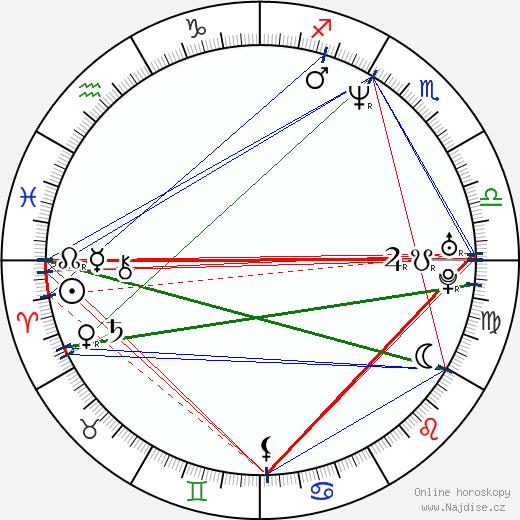 Karyn Dahl wikipedie wiki 2018, 2019 horoskop