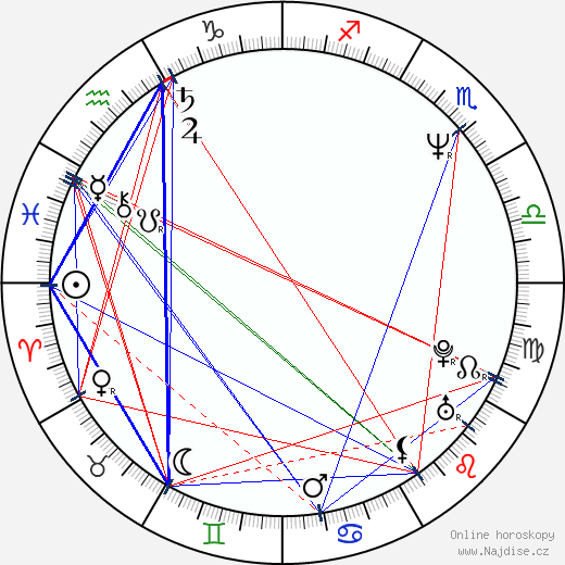 Kassie Wesley DePaiva wikipedie wiki 2017, 2018 horoskop