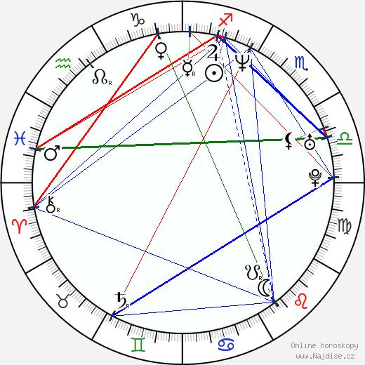 Katariina Unt wikipedie wiki 2018, 2019 horoskop