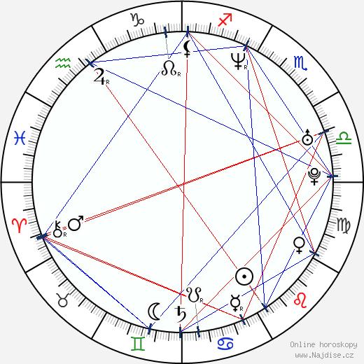 Kate Beckinsale wikipedie wiki 2020, 2021 horoskop
