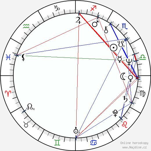 Kate Jackson wikipedie wiki 2018, 2019 horoskop