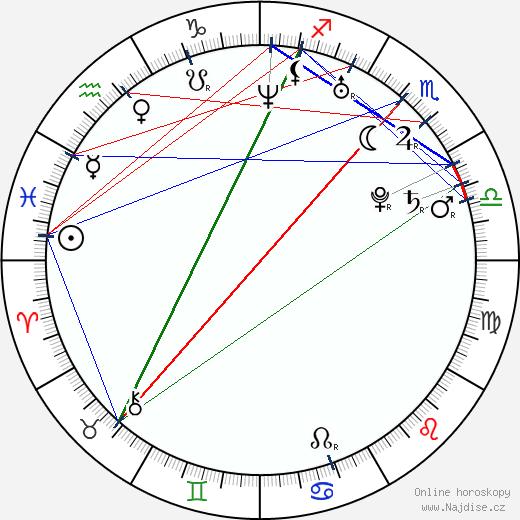 Kate Maberly wikipedie wiki 2017, 2018 horoskop