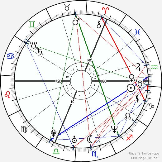 Kate Moss wikipedie wiki 2019, 2020 horoskop