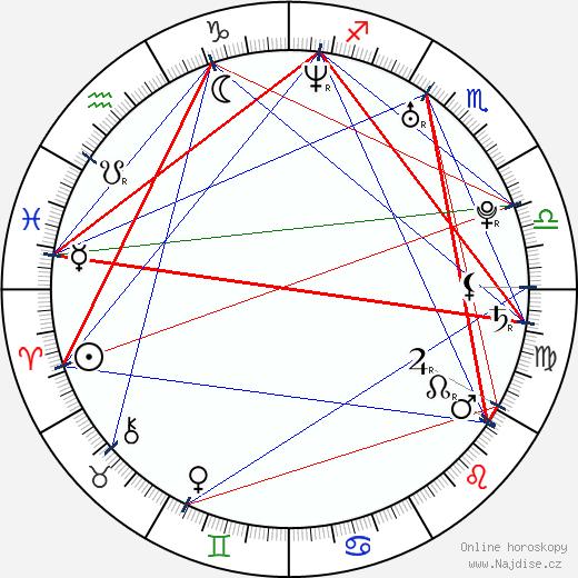 Katee Sackhoff wikipedie wiki 2018, 2019 horoskop