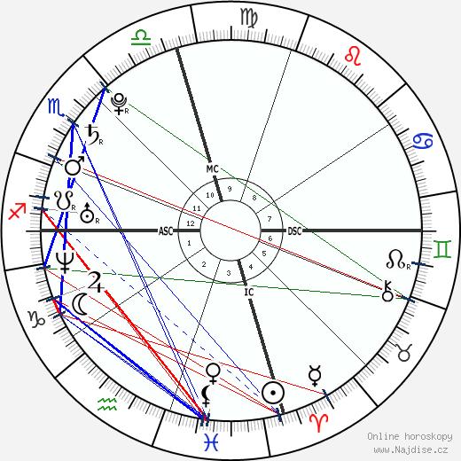 Katharine McPhee wikipedie wiki 2020, 2021 horoskop