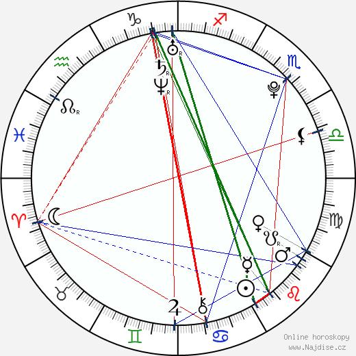Katherine Hadford wikipedie wiki 2018, 2019 horoskop