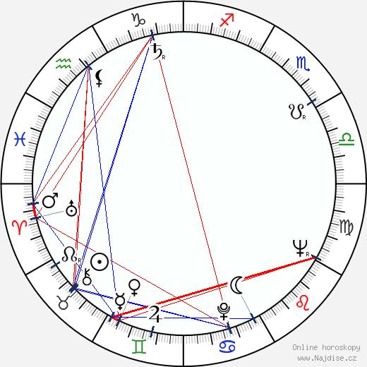 Katherine Jackson wikipedie wiki 2018, 2019 horoskop