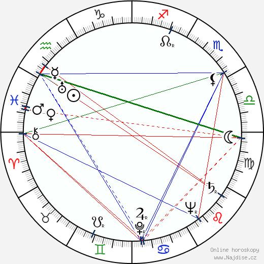 Kathleen Freeman wikipedie wiki 2018, 2019 horoskop