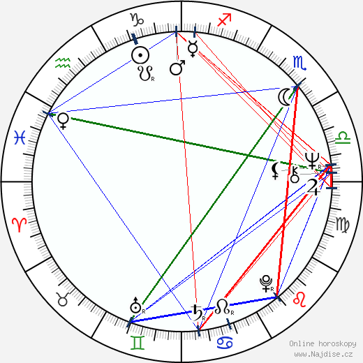 Kathleen Noone wikipedie wiki 2019, 2020 horoskop