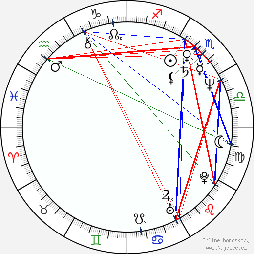 Kathleen Quinlan wikipedie wiki 2018, 2019 horoskop