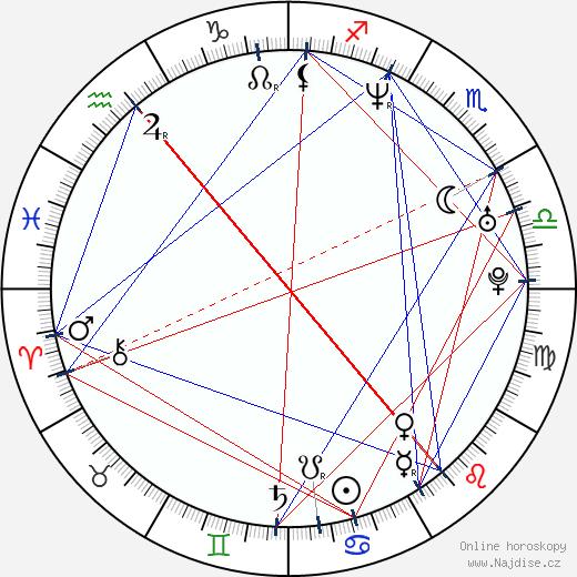 Kathleen Robertson wikipedie wiki 2019, 2020 horoskop