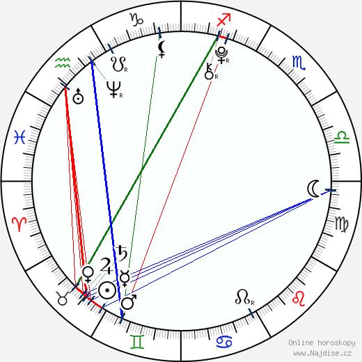 Kathleen Teresa Scott wikipedie wiki 2018, 2019 horoskop