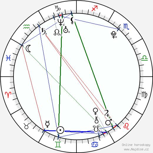 Kathryn Prescott wikipedie wiki 2019, 2020 horoskop