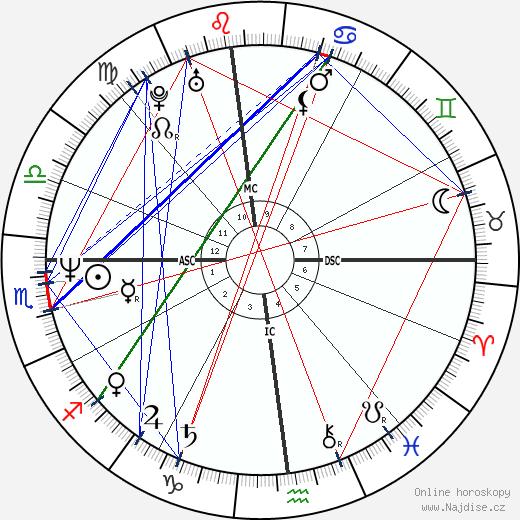 Kathy Griffin wikipedie wiki 2020, 2021 horoskop