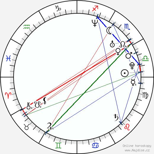 Katia De Val wikipedie wiki 2019, 2020 horoskop