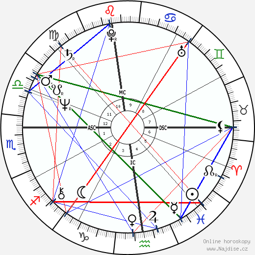Katia Labèque wikipedie wiki 2018, 2019 horoskop