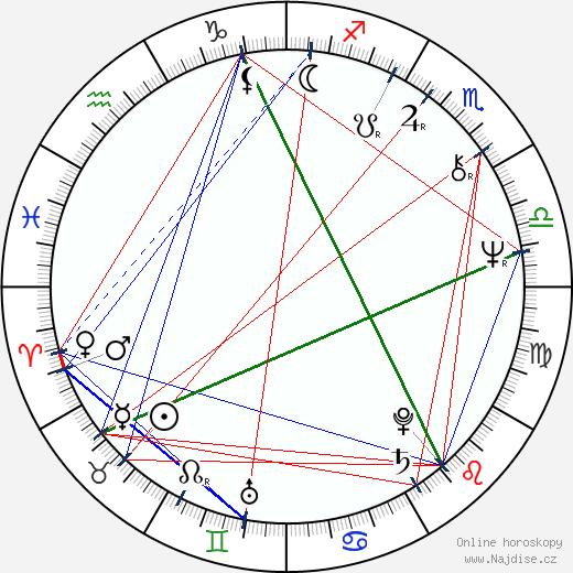 Katia Tchenko wikipedie wiki 2019, 2020 horoskop