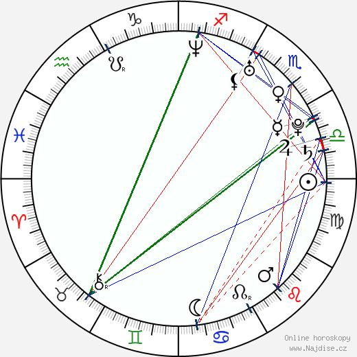 Katie Cleary wikipedie wiki 2018, 2019 horoskop
