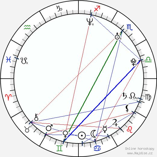 Katie Doyle wikipedie wiki 2018, 2019 horoskop