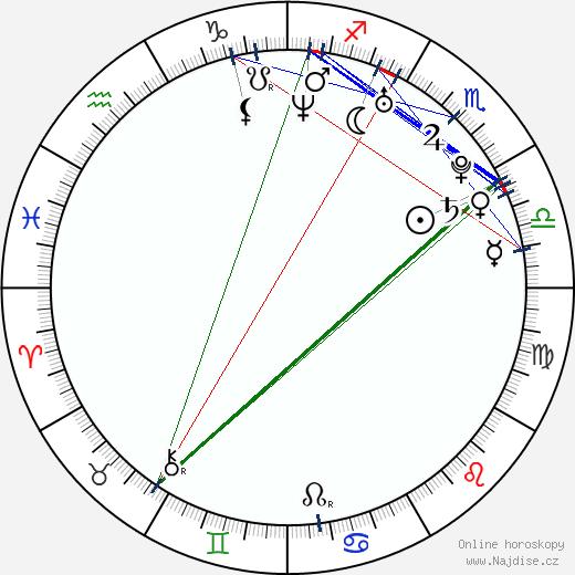 Katie Featherston wikipedie wiki 2018, 2019 horoskop