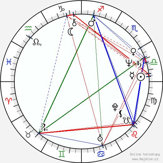 Katie Fforde wikipedie wiki 2018, 2019 horoskop