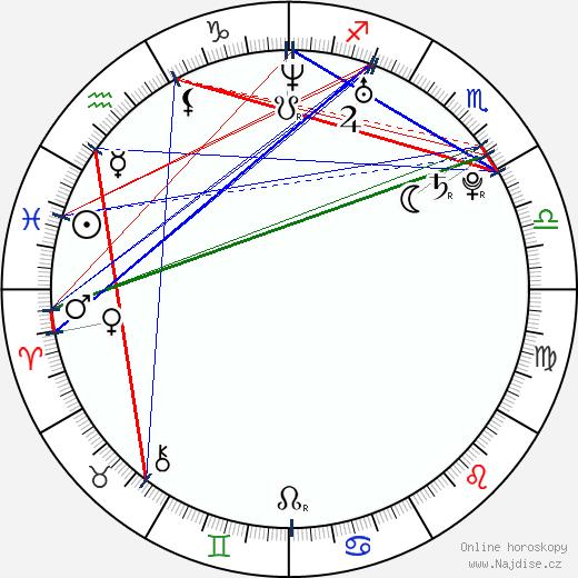 Katie White wikipedie wiki 2017, 2018 horoskop