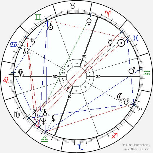 Katja Ebstein wikipedie wiki 2018, 2019 horoskop