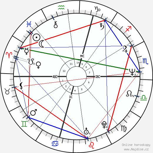 Kato Kaelin wikipedie wiki 2018, 2019 horoskop