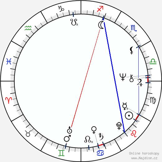 Katri-Helena wikipedie wiki 2017, 2018 horoskop