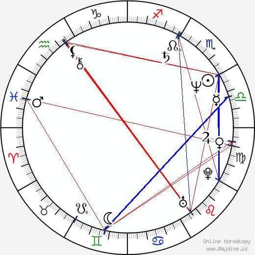 Katrin Saß wikipedie wiki 2017, 2018 horoskop