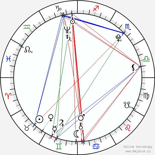 Katy B wikipedie wiki 2017, 2018 horoskop
