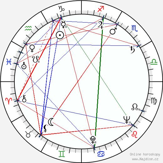Katy Jurado wikipedie wiki 2019, 2020 horoskop