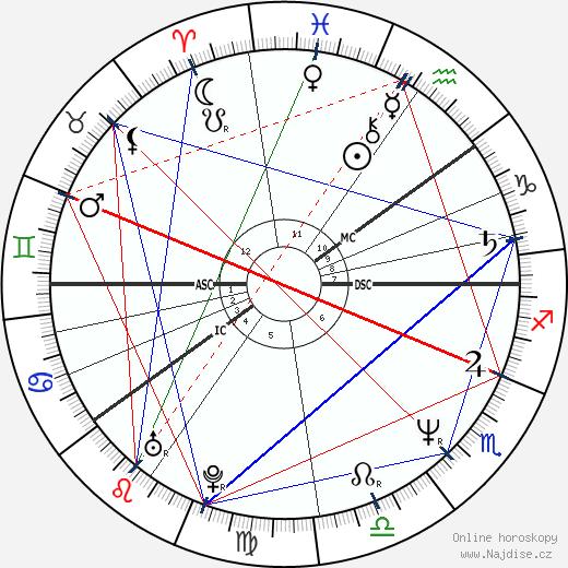 Kauko Röyhkä wikipedie wiki 2018, 2019 horoskop