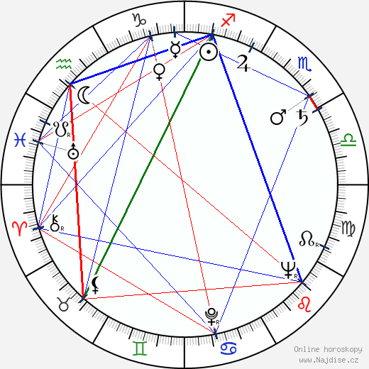 Kauko Saarentaus wikipedie wiki 2018, 2019 horoskop