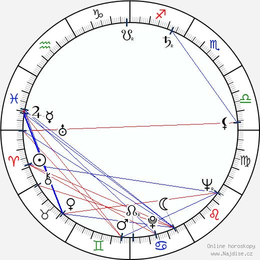 Kauko Valta Ylänne wikipedie wiki 2018, 2019 horoskop