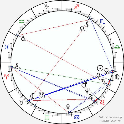 Kauno Laine wikipedie wiki 2019, 2020 horoskop