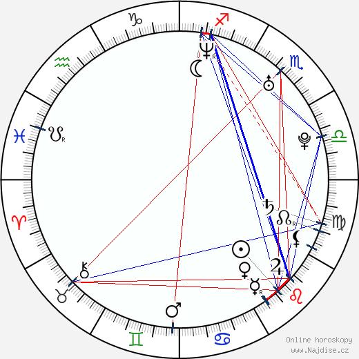 Kavan Reece wikipedie wiki 2019, 2020 horoskop