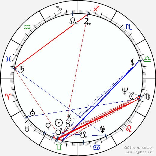 Kayhan Yildizoglu wikipedie wiki 2018, 2019 horoskop
