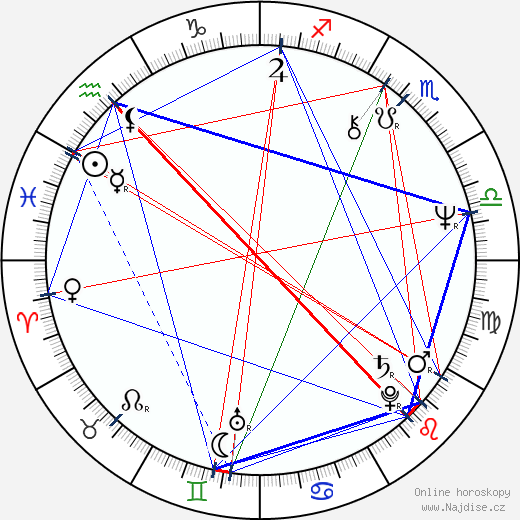 Kazuo Zaitsu wikipedie wiki 2019, 2020 horoskop