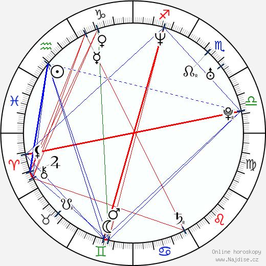 Keeley Hawes wikipedie wiki 2019, 2020 horoskop