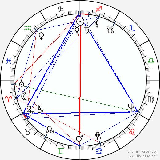 Kei Sató wikipedie wiki 2017, 2018 horoskop