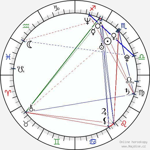 Keir O'Donnell wikipedie wiki 2018, 2019 horoskop