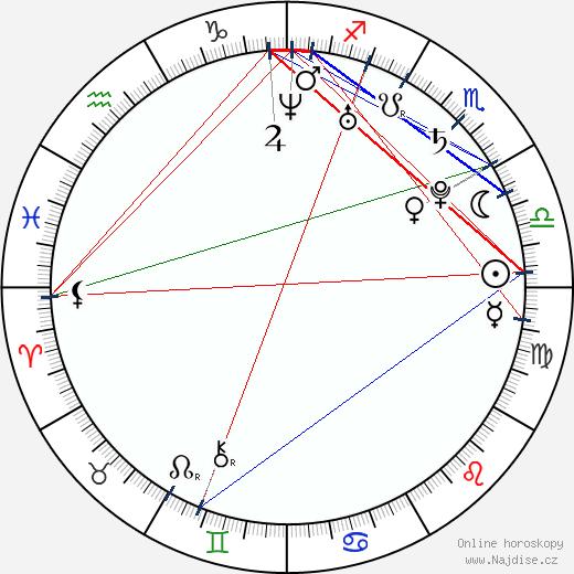 Keisha Buchanan wikipedie wiki 2018, 2019 horoskop