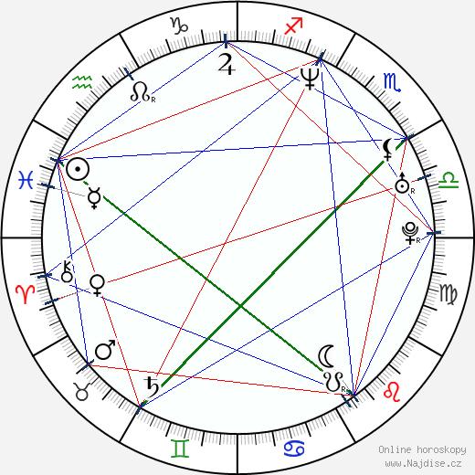 Keith Ferguson wikipedie wiki 2019, 2020 horoskop
