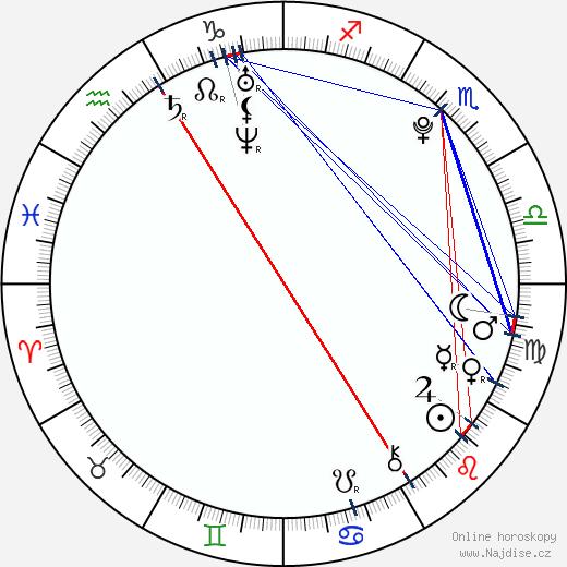 Keith Stanfield wikipedie wiki 2019, 2020 horoskop