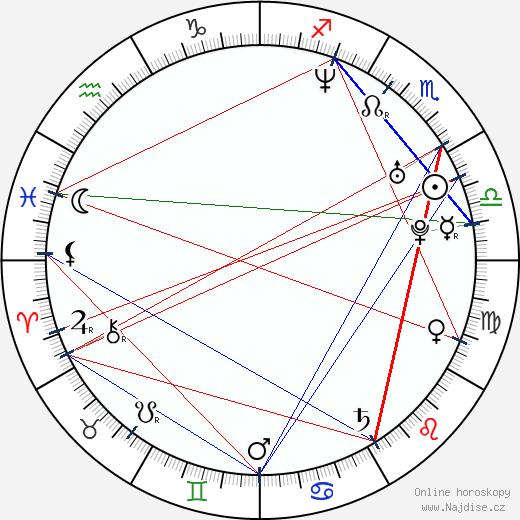 Kellie Martin wikipedie wiki 2020, 2021 horoskop