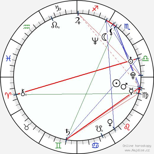 Kelly Chen wikipedie wiki 2019, 2020 horoskop