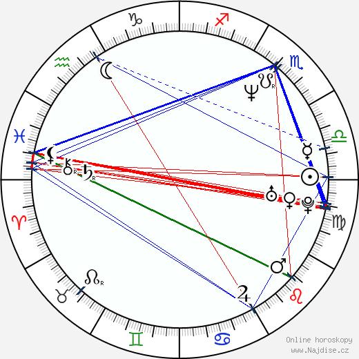 Kelly Jo Minter wikipedie wiki 2019, 2020 horoskop