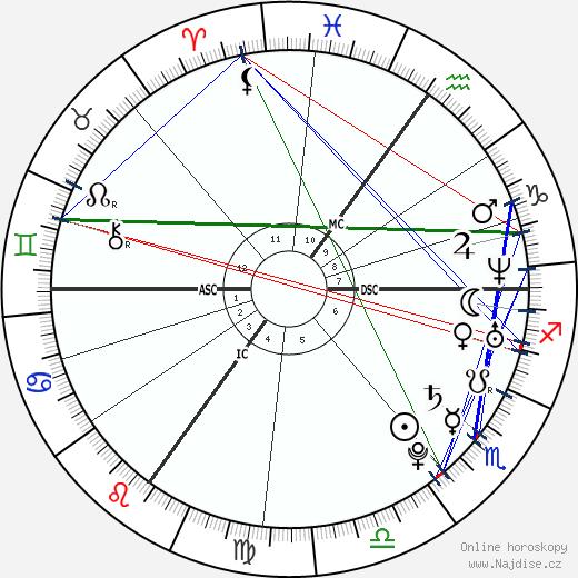 Kelly Osbourne wikipedie wiki 2018, 2019 horoskop