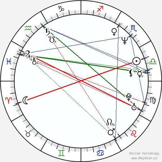 Kelly Preston wikipedie wiki 2019, 2020 horoskop